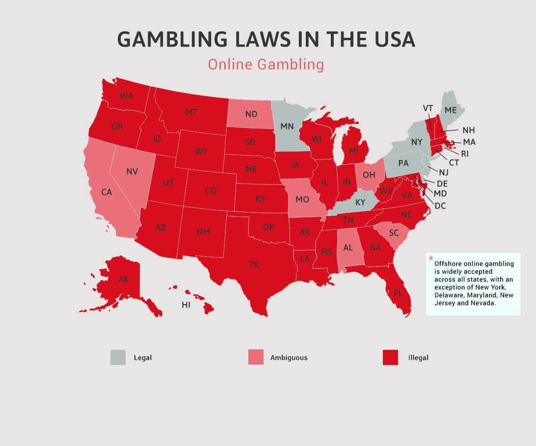 Gambling laws in the USA