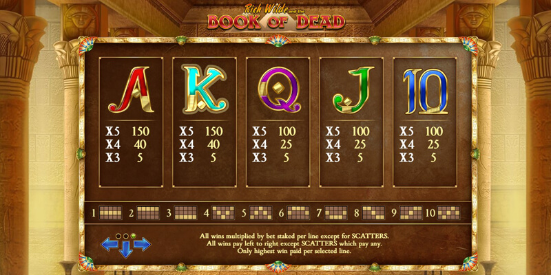 Book of Dead slot low paying symbols