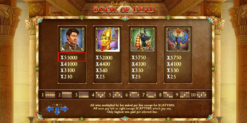Book of Dead slot symbols paytable