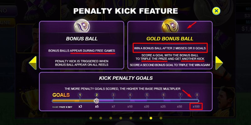 Penalty Kick Feature in Football Fortunes slot