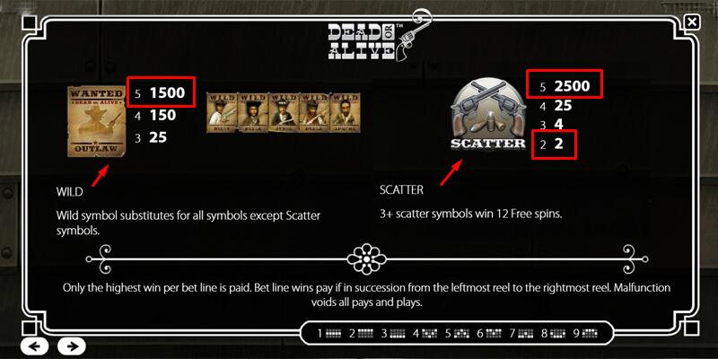 Dead or Alive Scatter & Wild